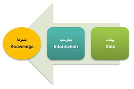 المعلومات و المعرفة