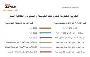 برينور مصر - الضريبة المقطوعة